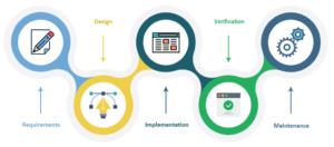 Gráfico y Web